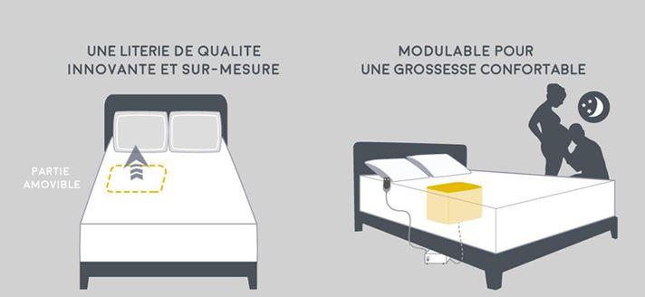 le matelas qui s adapte au corps des femmes enceintes. Black Bedroom Furniture Sets. Home Design Ideas